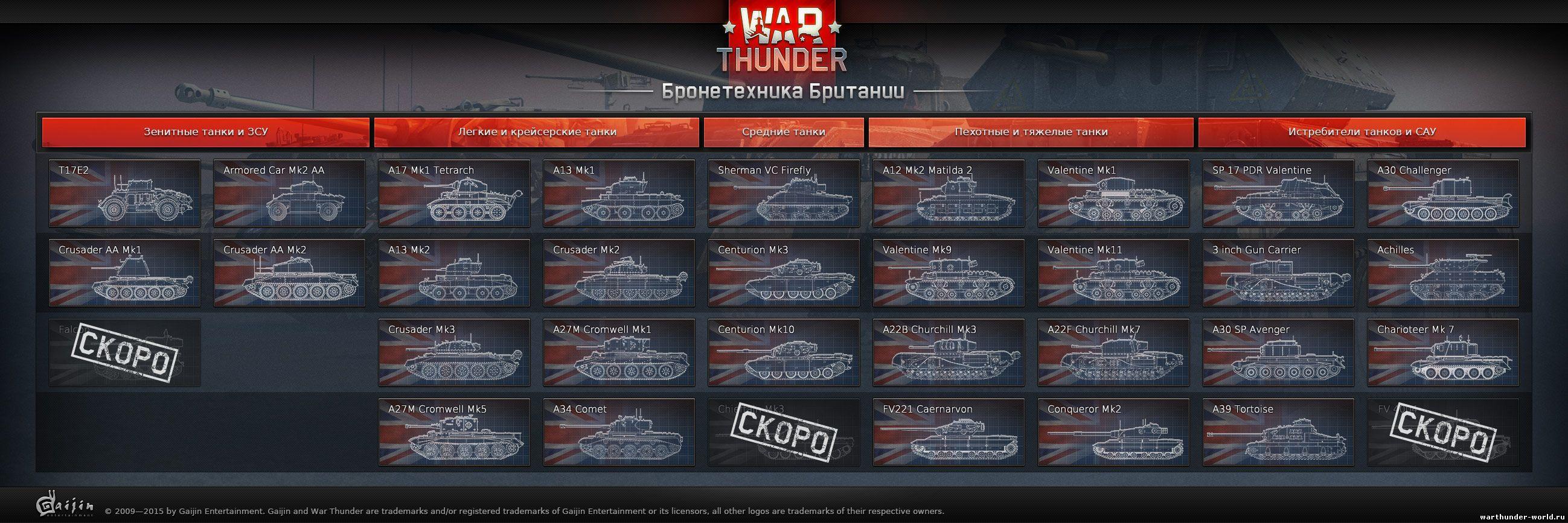 Armored Warfare Дерево Танков